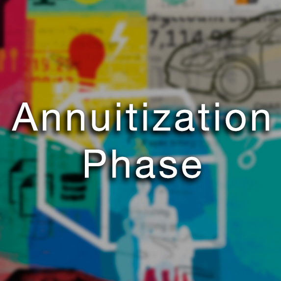 Annuitization Phase